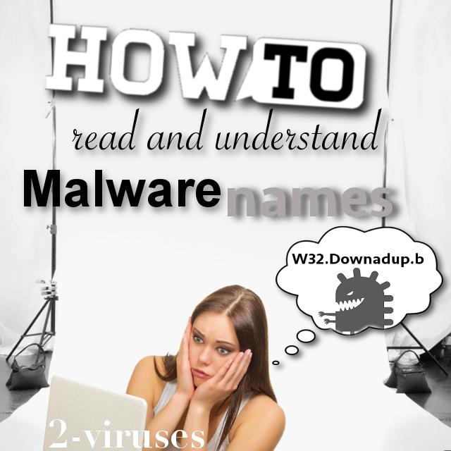 Como ler e compreender nomes de Malware